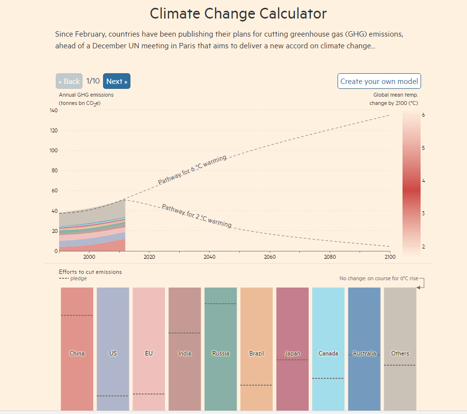 Climate Change calculator