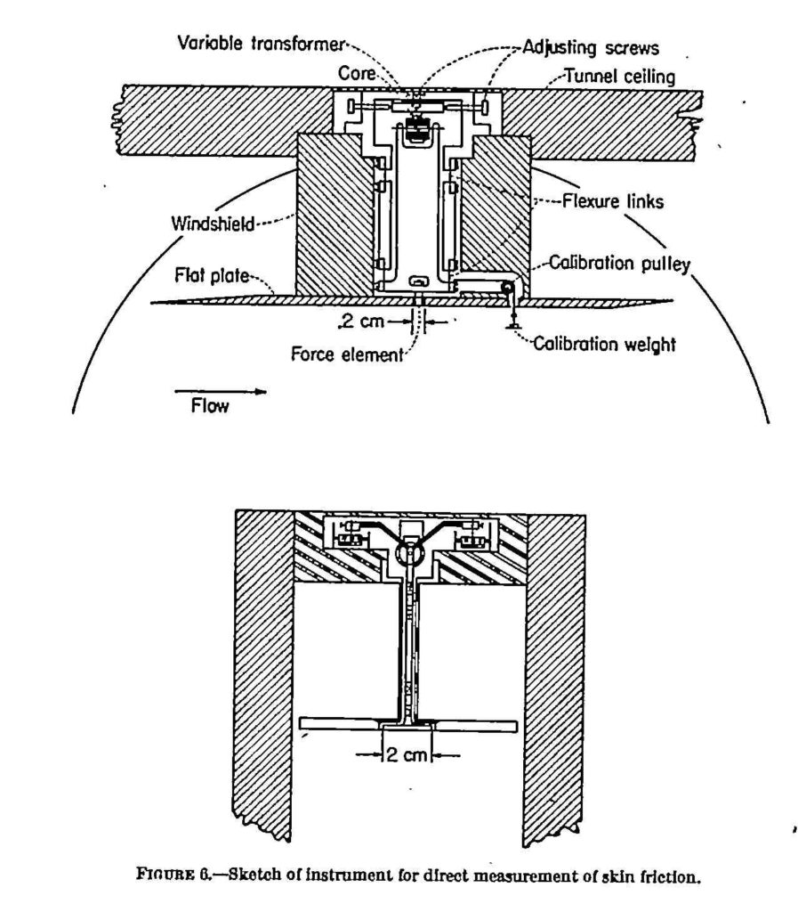 Sketch of the instrument Dhawan developed for direct measurement of skin friction (Image courtesy: NACA Report 1121, 1951)